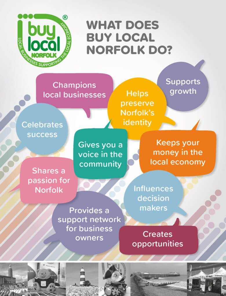 Buy Local Norfolk What We Do